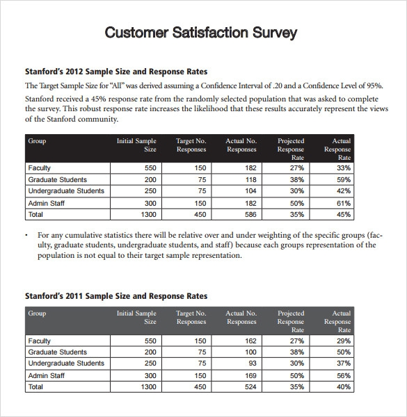 survey templates 8 samples examples format sample templates