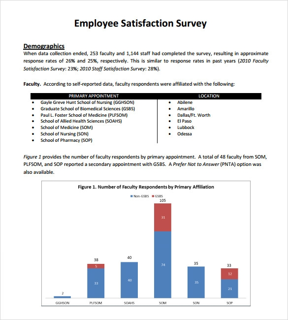 employee satisfaction survey sample