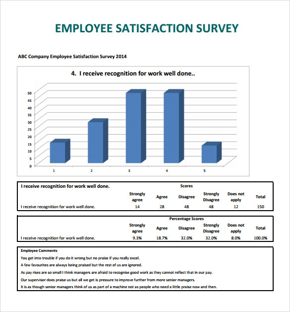 employee satisfaction 3 employee satisfaction and employee engagement: different but related measurements for decades, hr professionals have been concerned about workforce job satisfaction.
