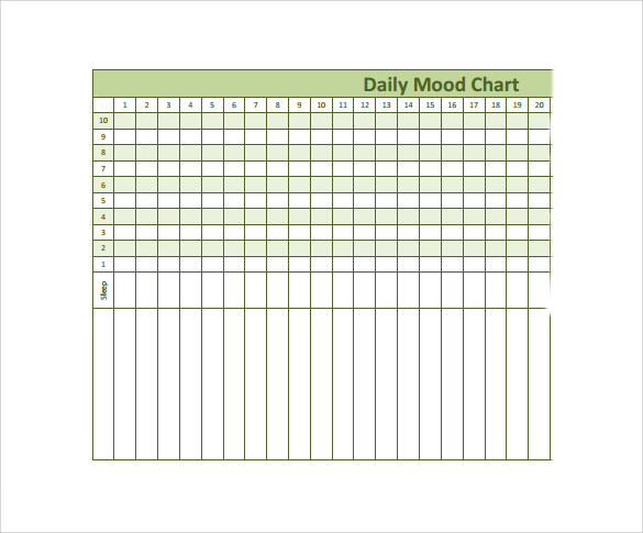 sample mood chart forms