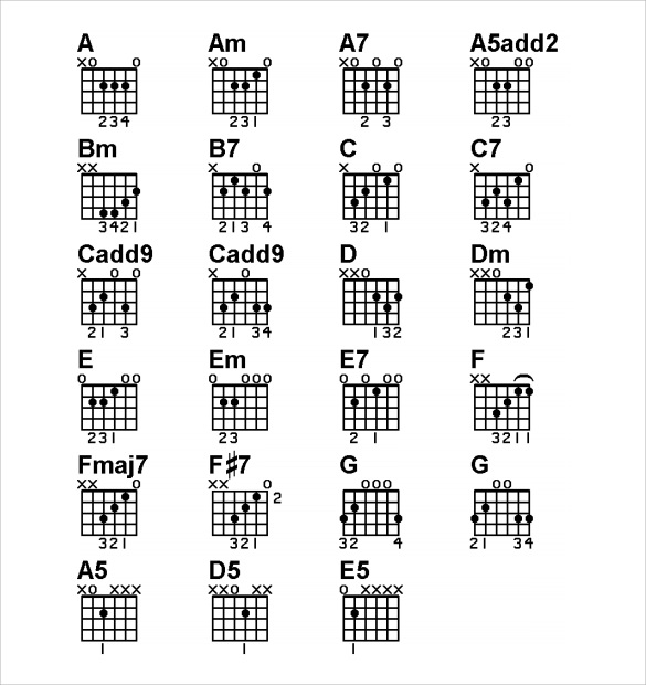 Basic Guitar Chord Chart Set Of Music Notes Abstract Musical
