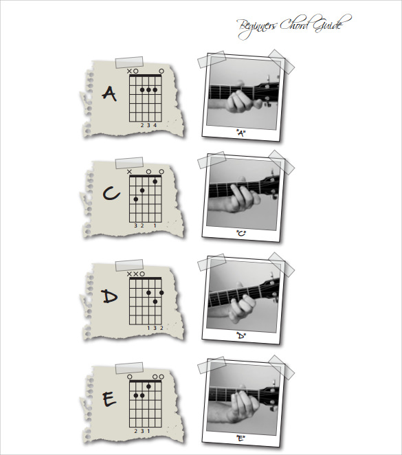 beginners chord chart