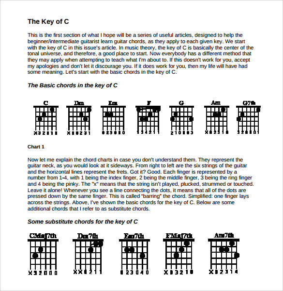 sample beginners giutar chord chart