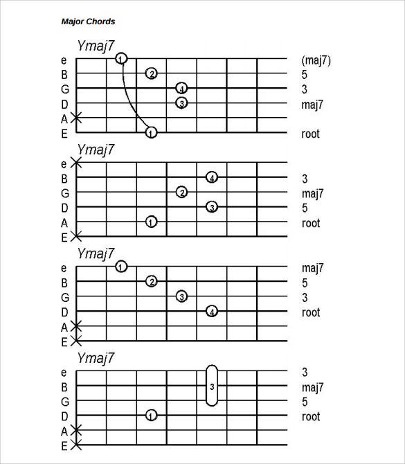 major giutar chord chart
