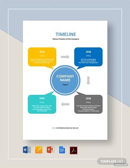 blank timeline template