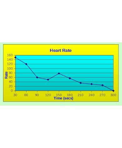heart rate chart sample