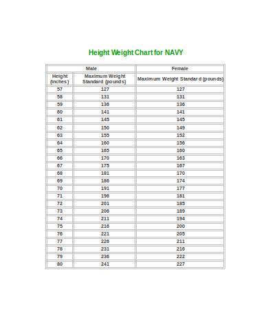 navy height weight chart