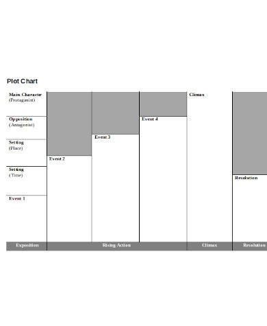 plot chart sample