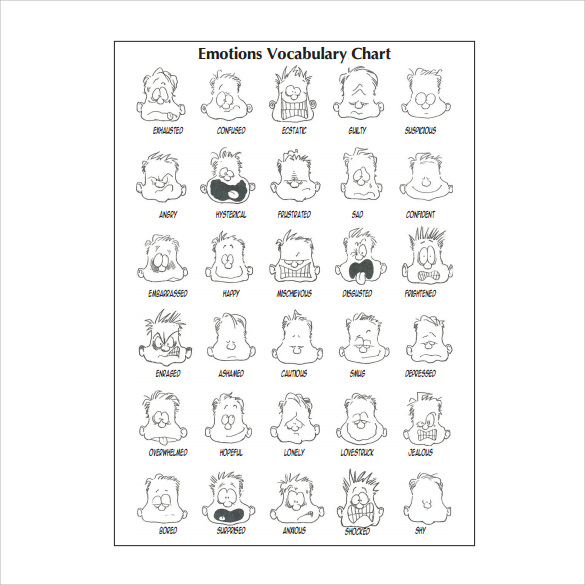 photograph relating to Feelings Chart Printable named 10+ Pattern Emotions Charts - PDF