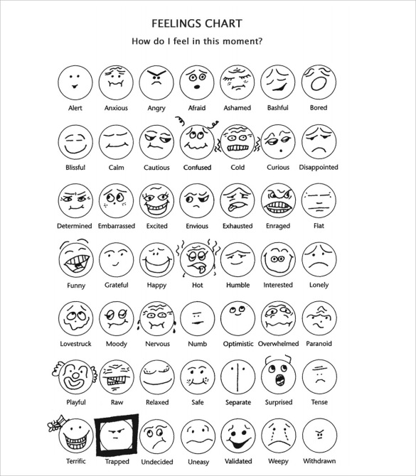 photograph regarding Feelings Chart Printable known as 10+ Pattern Thoughts Charts - PDF