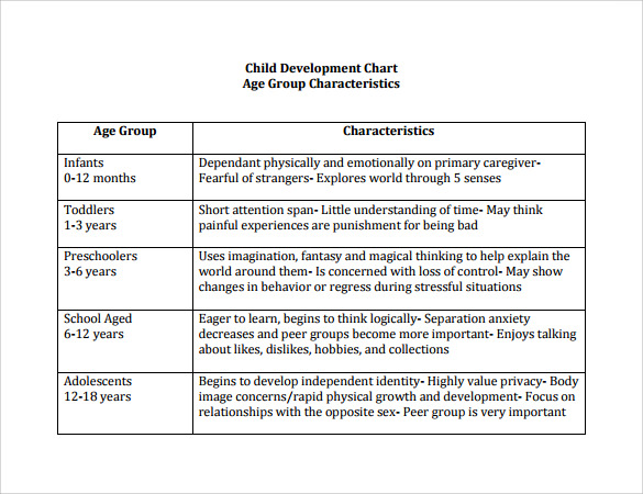 Sample Baby Development Chart 6 Documents In PDF – Baby Development Chart