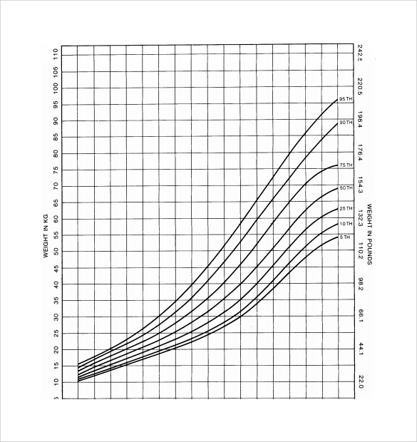 sample height weight chart in pdf