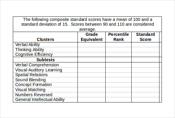 Iq Chart Templates   Download Free Documents In Pdf  Word