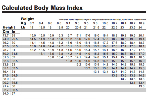Sample Ideal Weight Chart - 7+ Free Documents Download In PDF