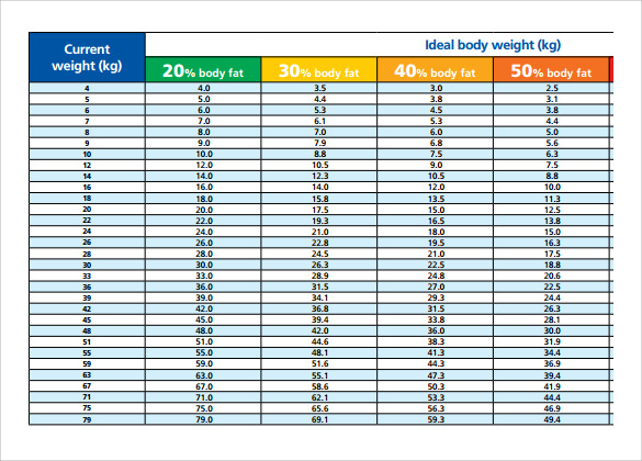 Ideal Weight Chart Top  Best Ideal Body Ideas On