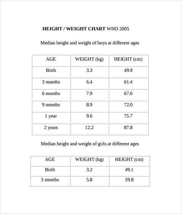 Sample Baby Weight Chart   Documents In Pdf