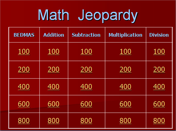 Sample Classroom Jeopardy Template   Free Documents In Pdf Ppt