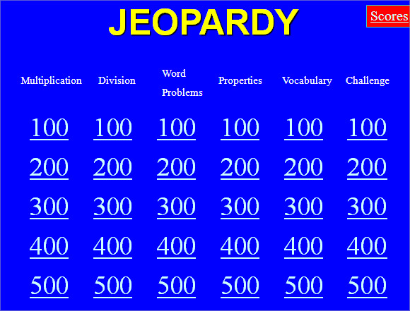 classroom jeopardy template powerpoint