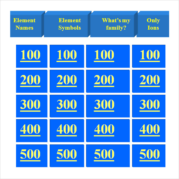 sample smart board jeopardy - 6+ documents in pdf, ppt, Powerpoint templates