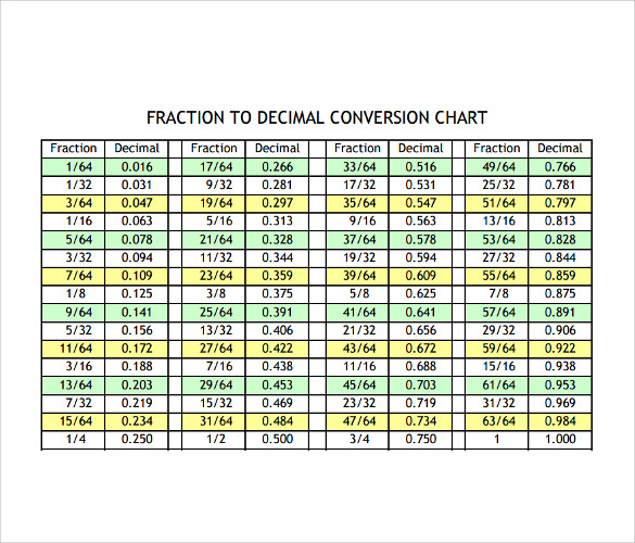Sample Decimal To Fraction Chart - 8+ Documents In Pdf