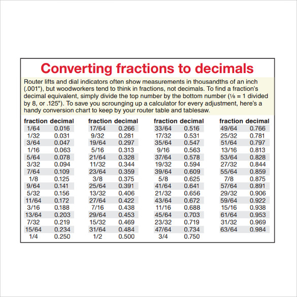 Sample Decimal To Fraction Chart   Documents In Pdf