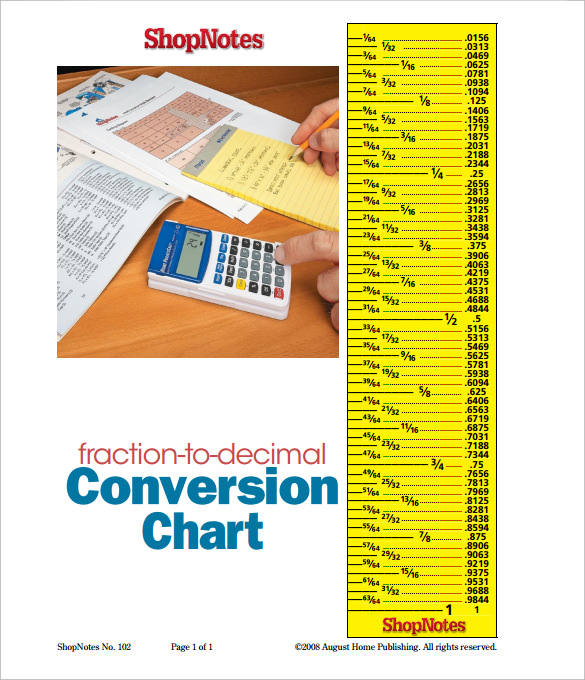 decimal to fractional conversion chart1