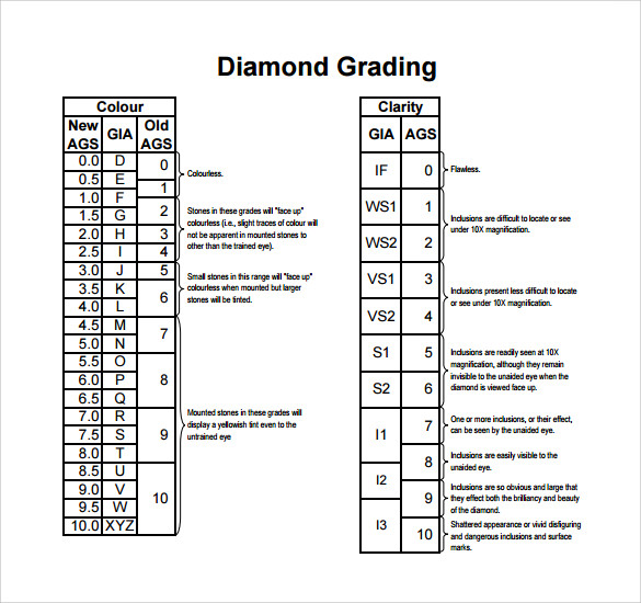 Sample Diamond Grading Chart Template   Free Documents Download