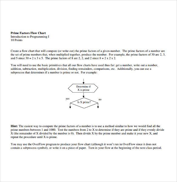 prime factors flow chart