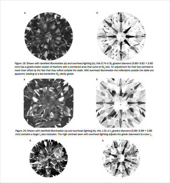 diamond clarity grading chart
