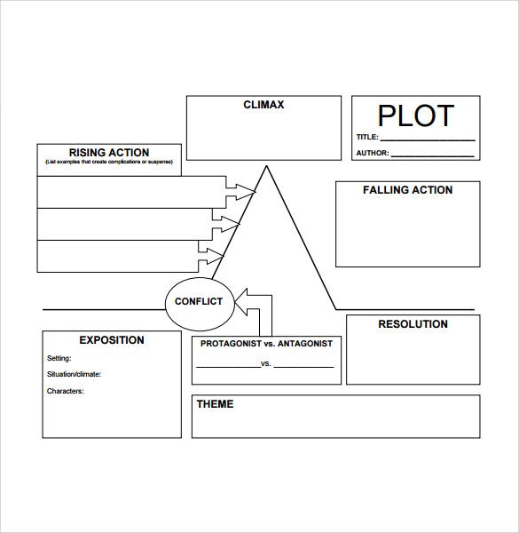 image regarding Printable Plot Diagram referred to as Climax Plot Diagram Blank - Record of Wiring Diagrams