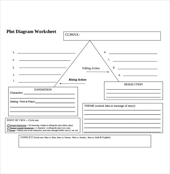 Plot pyramid worksheet kidz activities for Story pyramid template