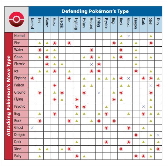 pokemon element chart