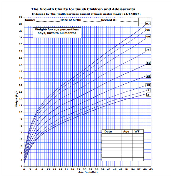 Weight Chart For Boy Baby Weight Percentile Chart BabyBoyWeight