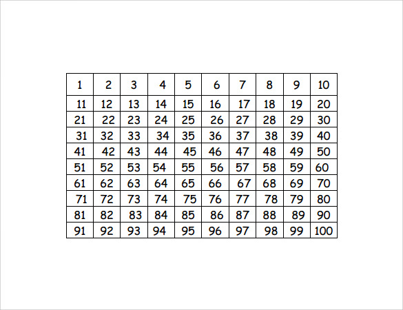 Free 10 Sample Hundreds Chart Templates In Pdf Ms Word