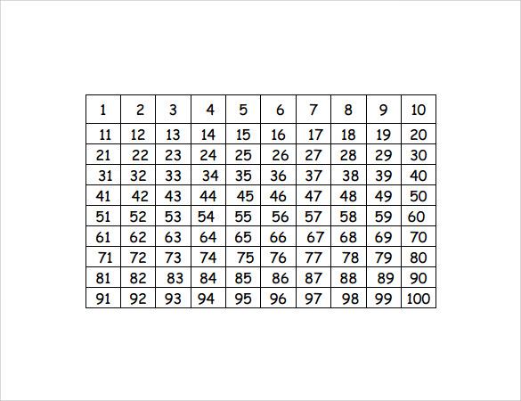 11  sample hundreds chart templates