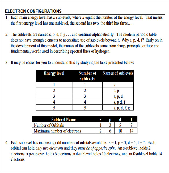 sample electronic configurations chart1