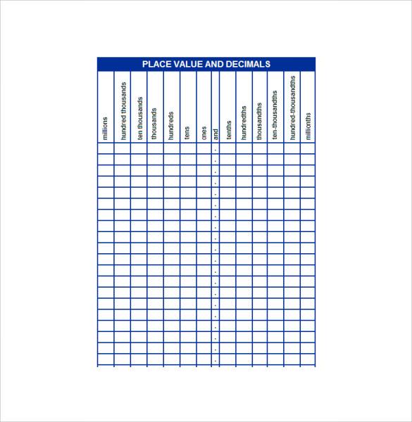 math fractions chart