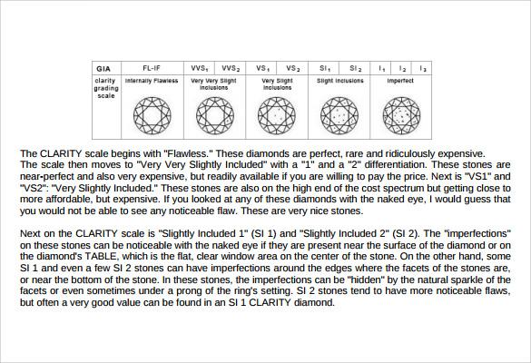 diamond clarity chart example