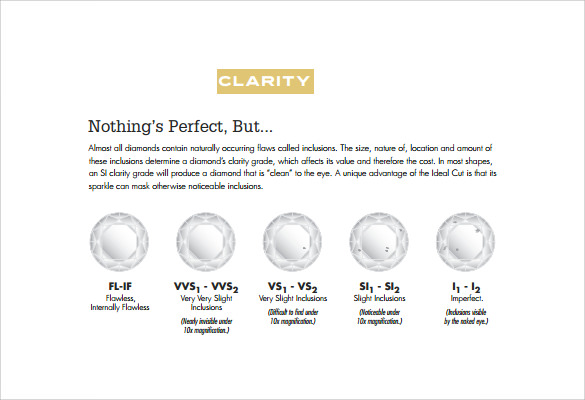 Sample Diamond Clarity Chart   Documents In Word Pdf