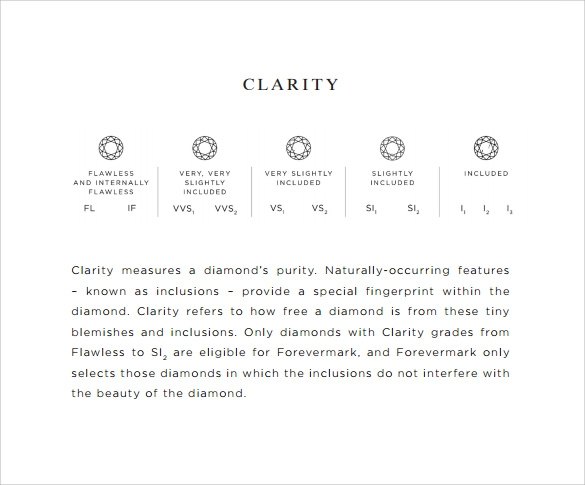 downloadable diamond clarity chart