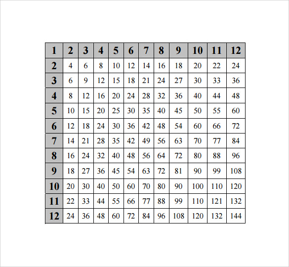 blank multiplication table 1 12 pdf