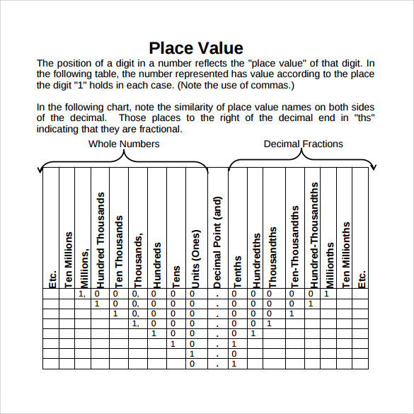 Sample Decimal Place Value Chart   Documents In Word Pdf