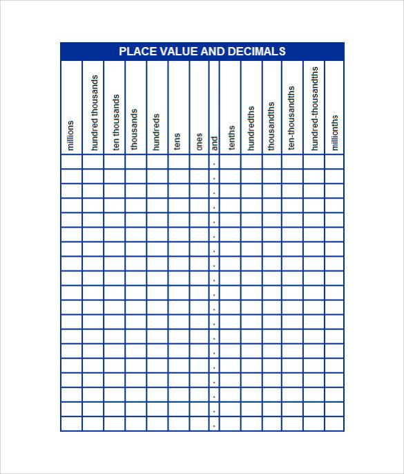 Pics Photos - Decimal Place Value Chart Printable Decimals
