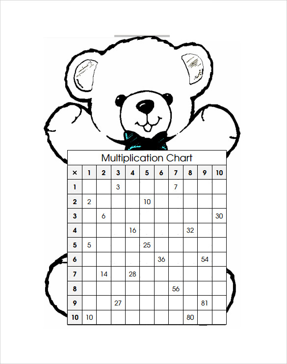 number chart multiplication