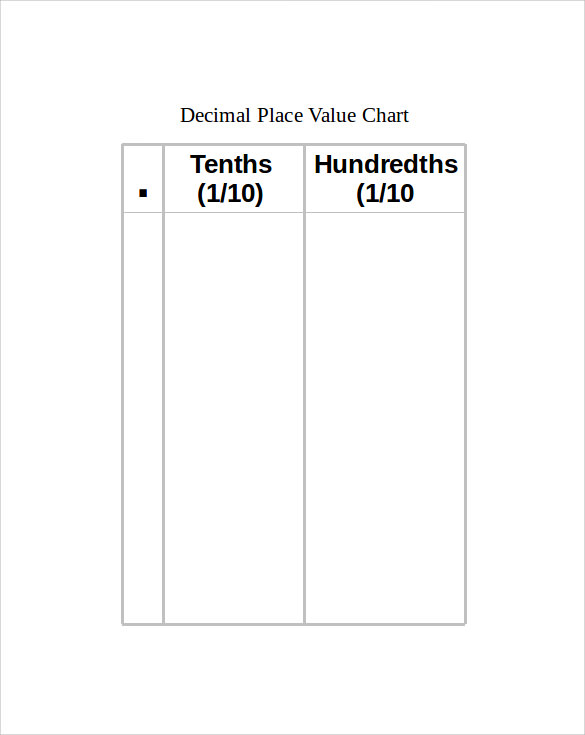 decimal place value chart in word