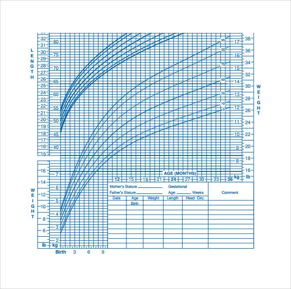 downloadable girls weight chart