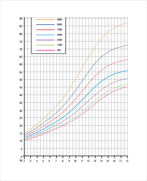 girls weight chart to download