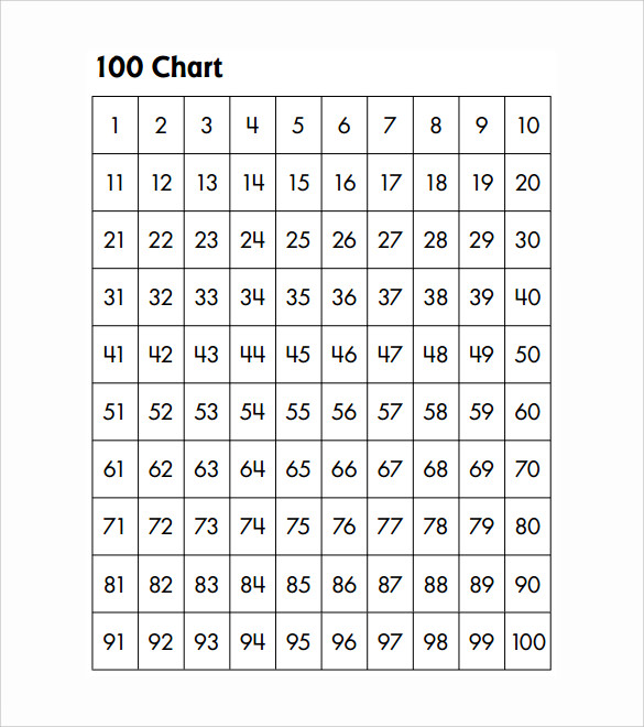 Number Chart Sample   Documents In Pdf Word