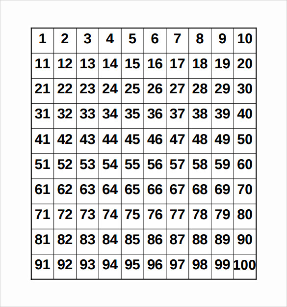 hundred numbered chart
