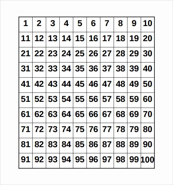 Name Chart Template